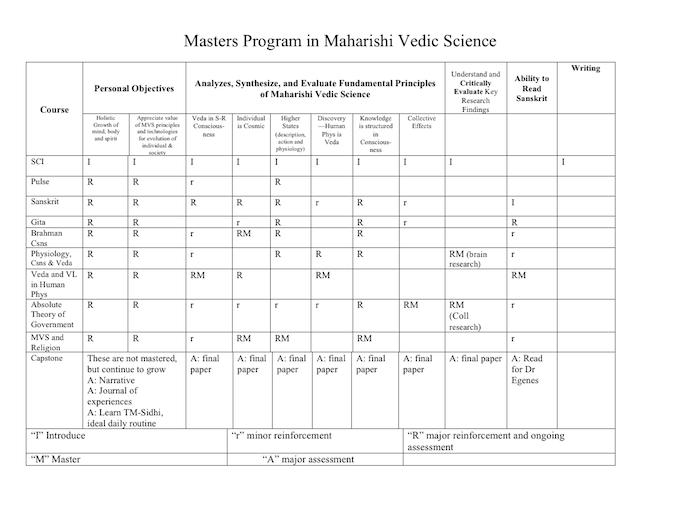 MVS masters chart06918